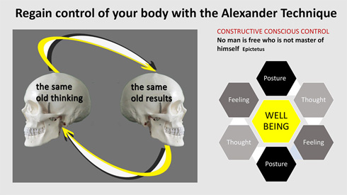 Well being with the #Alexander Technique